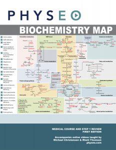 Biochemistry Map Thumbnail