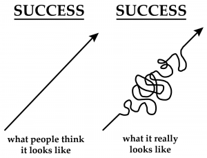 Success- step 1