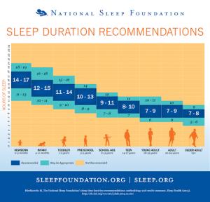 sleepandsuccess3